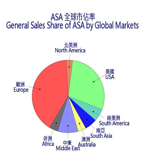 proimages/about/asa-market.jpg